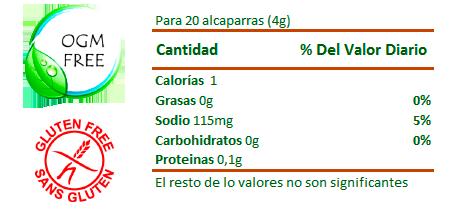 valor nutricional alcaparras CapersMed